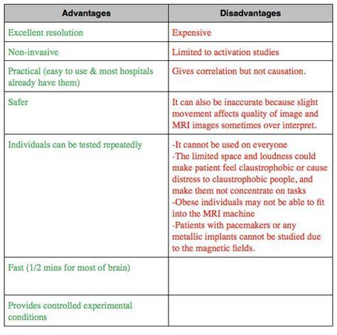 Hospitality Objective Resume Samples