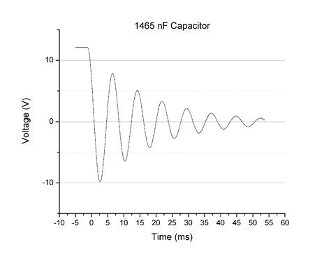 capacitor decay capacitor decay 28 images the exponential decay of a discharging capacitor ppt capacitor