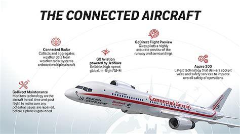 Honeywell Background Check Honeywell Boeing 757 Flying Tech Lab Touches In Australia Australian Aviation