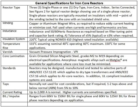 construction spec sections general specification for iron core reactors 8 27 2014