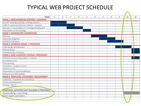 how to plan a website typical web project schedule