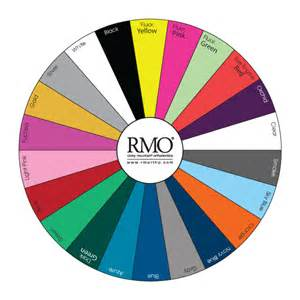 color wheel for braces ligatures rocky mountain orthodontics