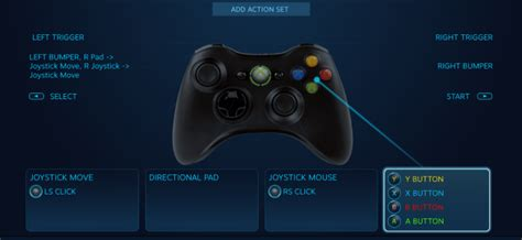 xbox controller button layout for pc xbox one controller buttons layout www imgkid com the