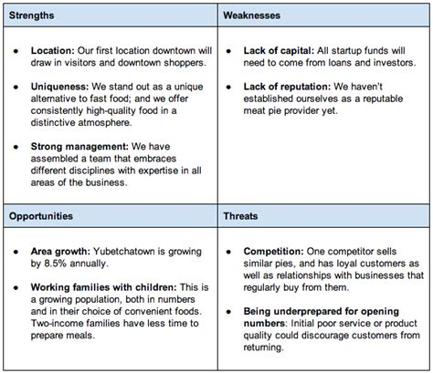 SWOT Analysis Examples   Bplans
