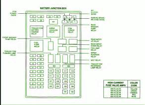 2002 ford expedition battery junction fuse box diagram circuit wiring diagrams