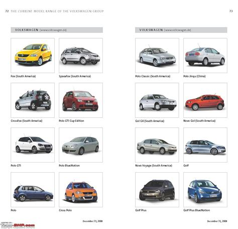 volkswagen models complete list of vw group s models sold worldwide team bhp