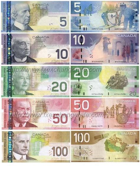currency cad canadian dollar