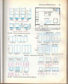 Cabinet Sizes Kitchen Architecture Resources Nvrhs