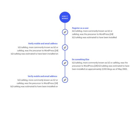 interactive timeline template timeline framework html5 by awsmin codecanyon