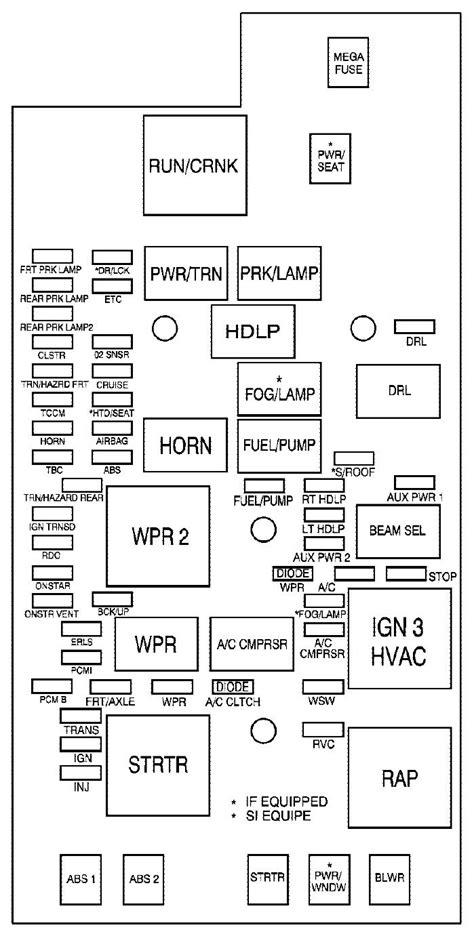 GMC Canyon mk1 (First Generation; 2007) - fuse box diagram
