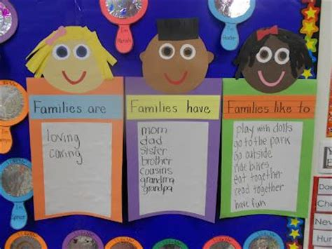 kindergarten activities on family family cecc ideas pinterest activities about family