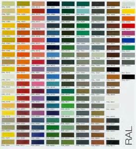 Renault Colour Chart Parkview Decorating Centre Colours