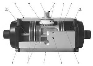 crane 174 revo 174 pneumatic rack and pinion actuators crane
