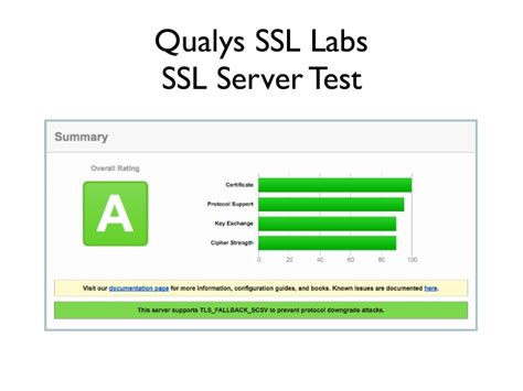 ssl test qualys ssl labs ssl server test
