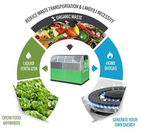 home sized biogas unit turns organic waste into cooking