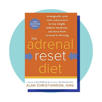 Top 10 Weight Loss Books by The Best Weight Loss Books Of 2017