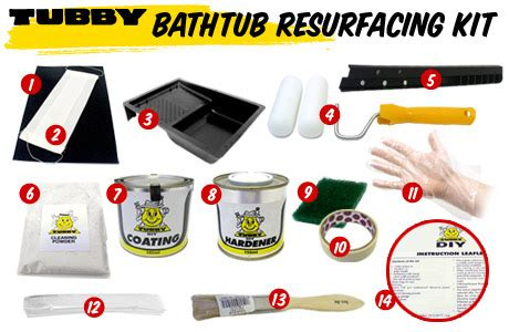 Alms Ssd Help Desk Number by Bathtub Refinishing Kit Canada 28 Images Top 30