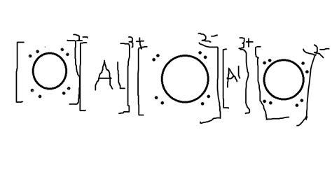 aluminum electron dot diagram aluminum electron dot diagram re lewis electron dot