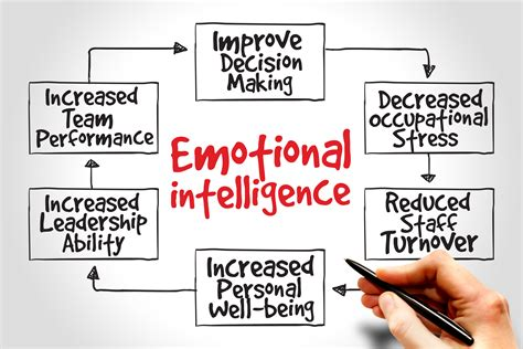 What Is An Mba In Business Intelligence And Analytics by Featured Article By Michael Quaintance Ft Myers Business