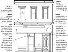workshop layout guidelines the shop floor project store displays pinterest