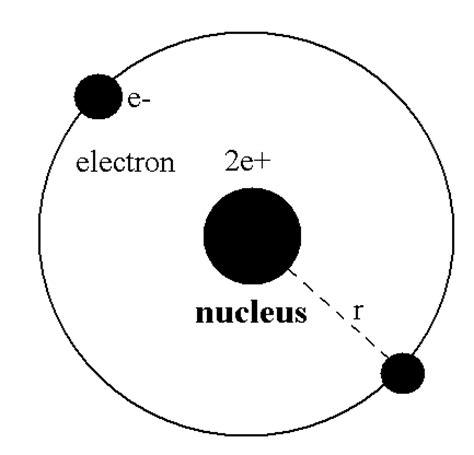 vanadium bohr diagram neon bohr model diagram vanadium bohr diagram elsavadorla