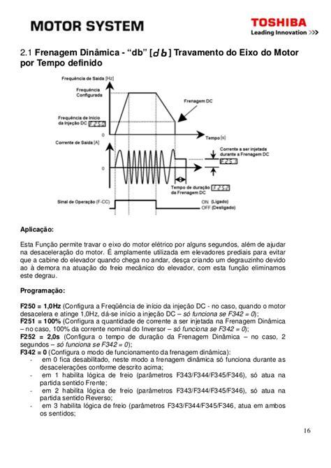 Apostila informativos técnicos s15