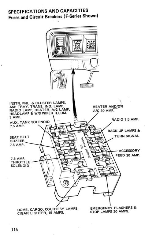fuse box diagram needed ford truck enthusiasts