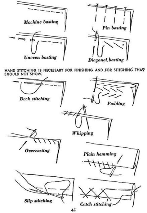 pattern making techniques 100 best images about sewing technique on pinterest