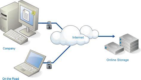 backup diagram backup diagram file in a box