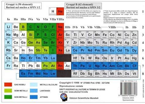 divisione tavola periodica sistema periodico degli elementi energia di 1