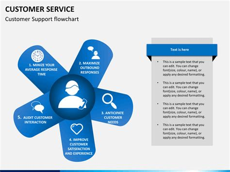 Customer Service Powerpoint Template Sketchbubble Customer Service Presentation Template