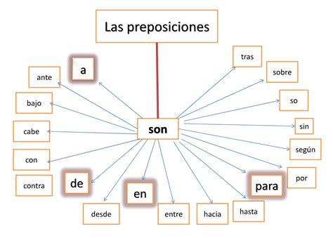 las locuciones en espaol 8476354754 las preposiciones