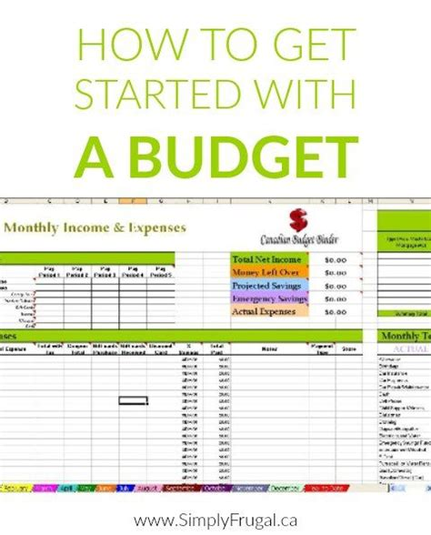budgeting basics    started  guest post