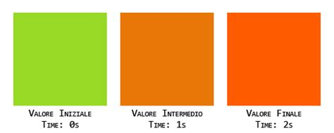 css transition color css e transition come crearle html it