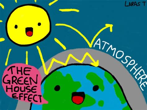 what is the green house effect our atmosphere understanding our atmosphere their layers physical process and