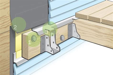 How To Attach A Deck To A House by Positive Attachment Detail For Decks Builder Magazine