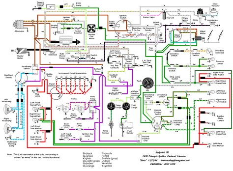 wiring diagram car wiring diagrams explained club car
