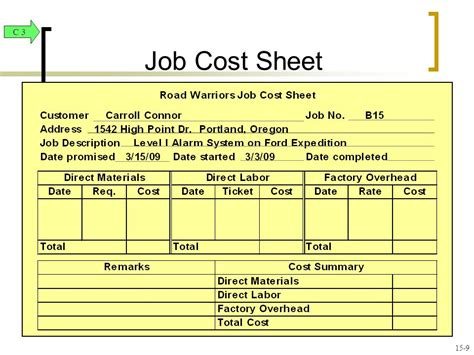 order cost card template order costing and analysis ppt