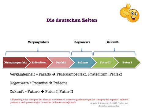 aleman simple el presente en alem 225 n das pr 228 sens aprende f 225 cil alem 225 n