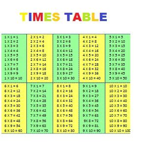 full hd video time table 18 times table