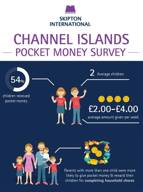 Local Surveys For Money - surveys for money in nj make money online easy