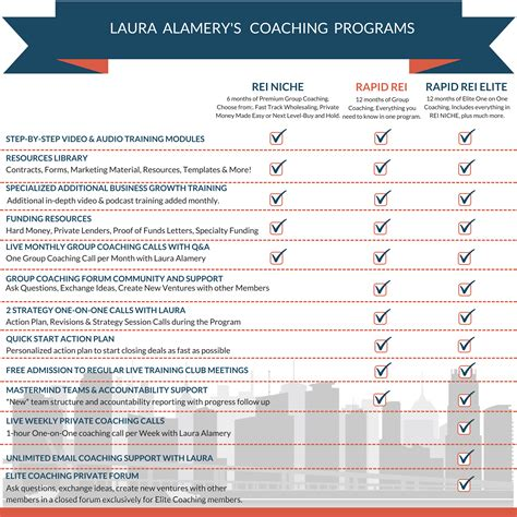 side by side coaching template image collections