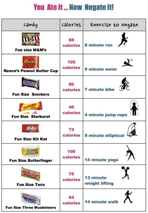 how many calories does swinging burn 25 best ideas about calories burned chart on pinterest
