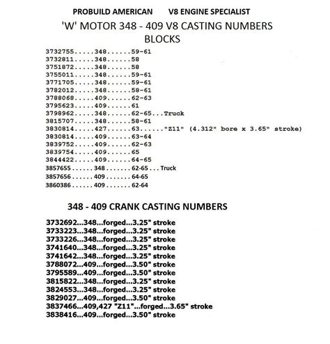 chevrolet block numbers decode chevy engine block numbers html autos post