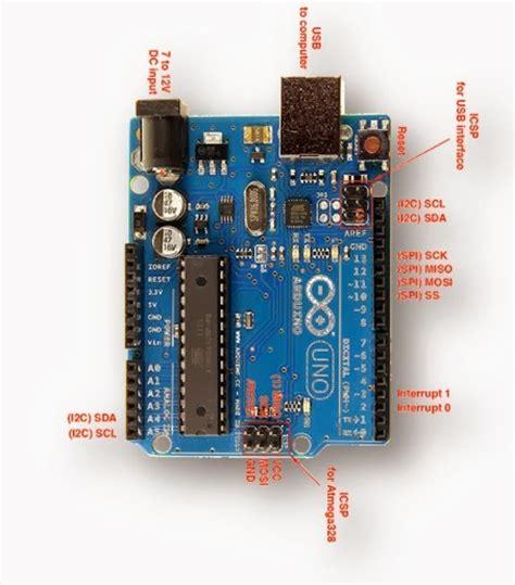 Ic Memori Hp belajar arduino pengaturan kecepatan putar motor dc dengan tombol tekan