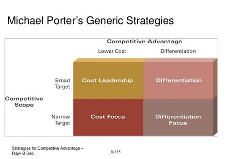 Competitive Advantage strategies for competitive advantage
