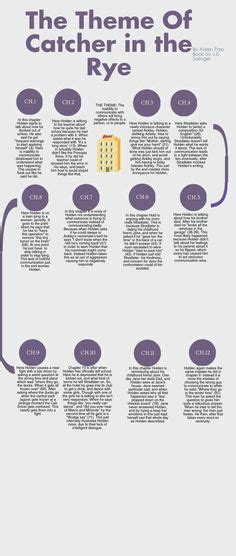 recurring themes in catcher in the rye catcher in the rye free timeline review worksheet for j d