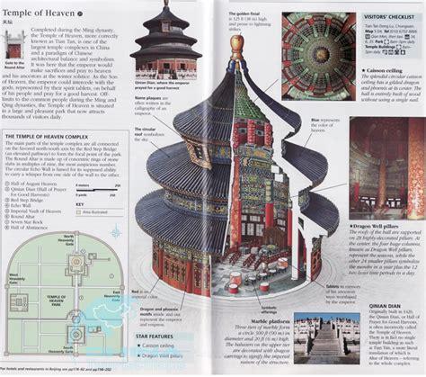 temple  heaven maps maps  tiantan beijing