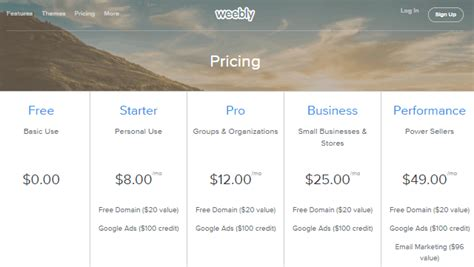 website price what it costs to plan design and build a custom 3 web design software to easily help you build an awesome