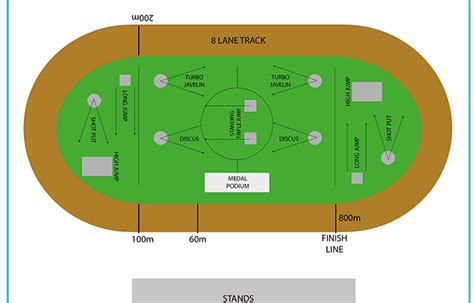 field layout initialized event athletics schedule
